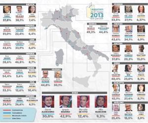 risultati-2013