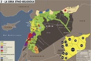 La Siria: un caleidoscopio etnico-religioso.