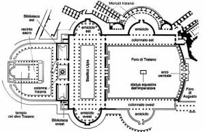 Pianta del Foro di Traiano