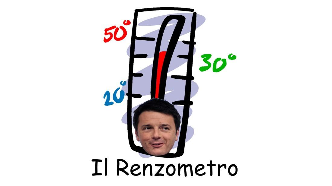 renzometro-1