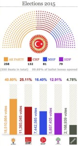 turkishelections_final